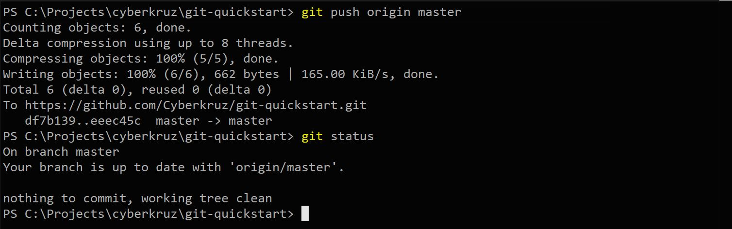 Git status showing origin commit